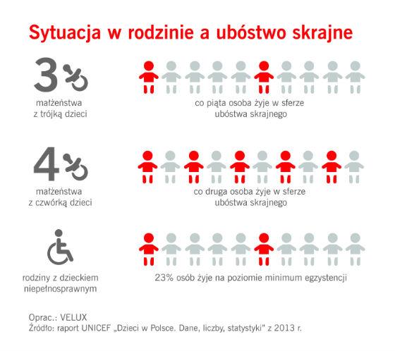 infografika2_sytuacja.jpg