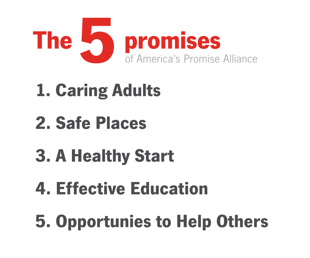 The 5 promises of America's Promise; Promise No. 1 - Caring Adults, Promise No.2 - Safe Places, Promise No.3 - A healthy start, Promise No. 4 - Effective Education, Promise No. 5 - Opportunties to help others.
