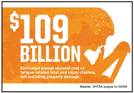 $109 billion estimaed annual societal cost of fatiguw-related and injury crashes, not including property damage