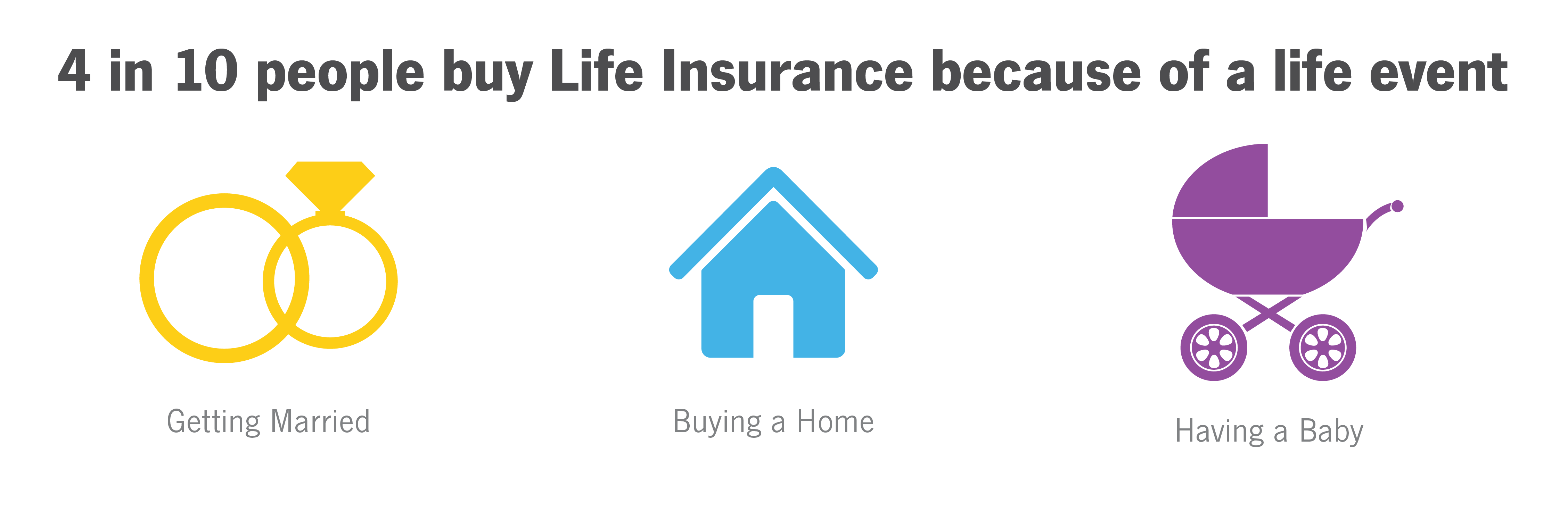 LIMRA Life Insurance