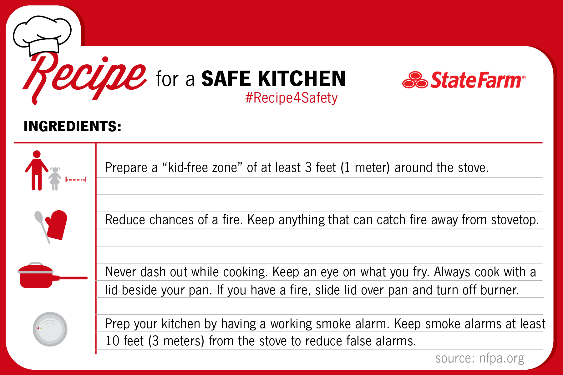 Recipe for a safe kitchen card