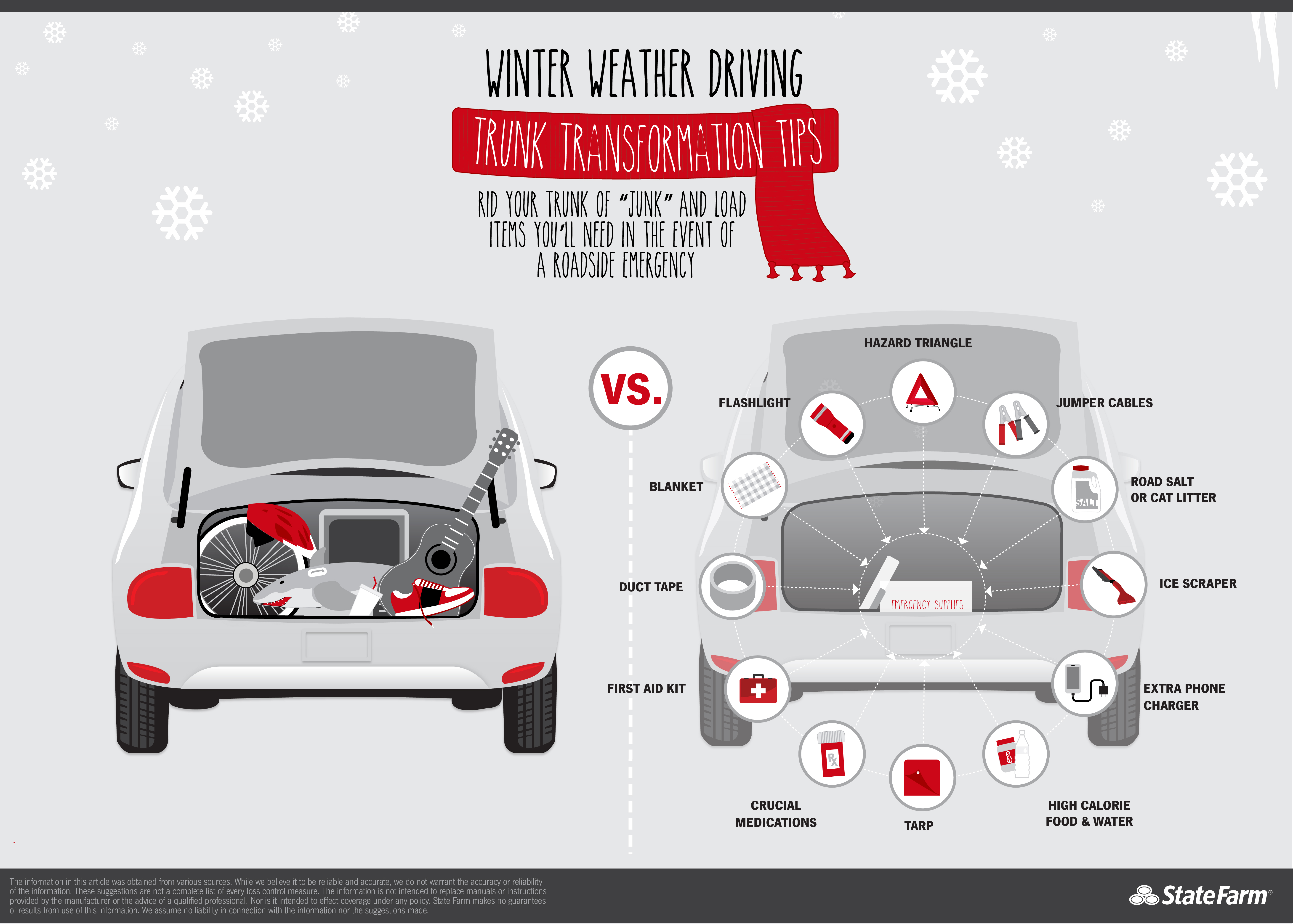 Winter Driving Trunk Transformation Infographic