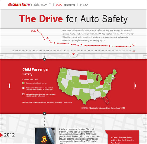 Drive For Auto Safety main image