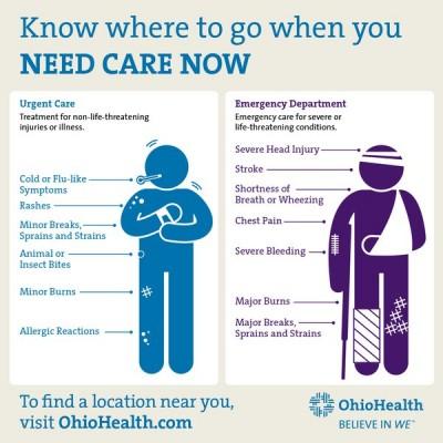 Ohio Health Emergency Room Hilliard