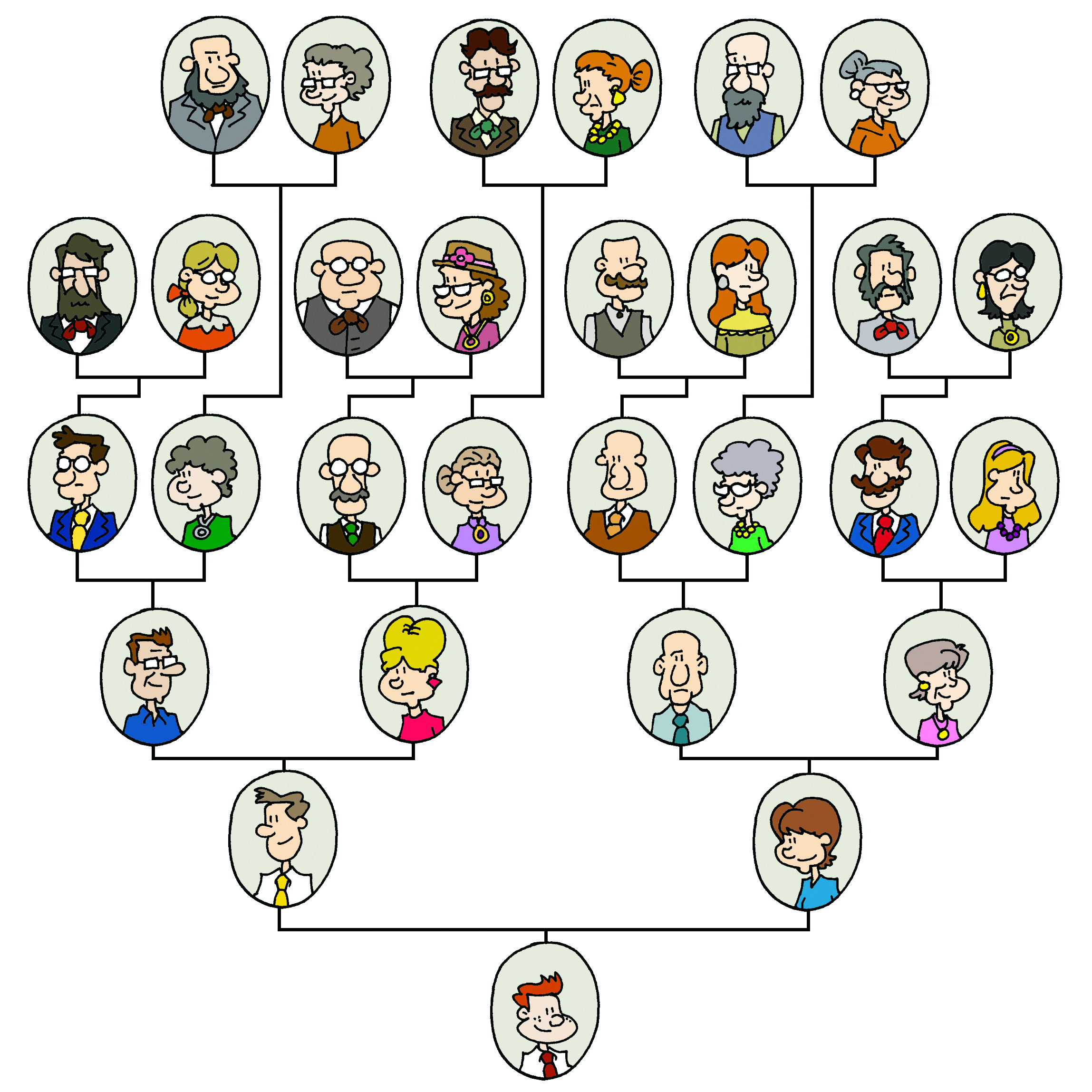The FamilySearch Family Tree is free feature that offers all your family needs to collaborative create and preserve your family history.