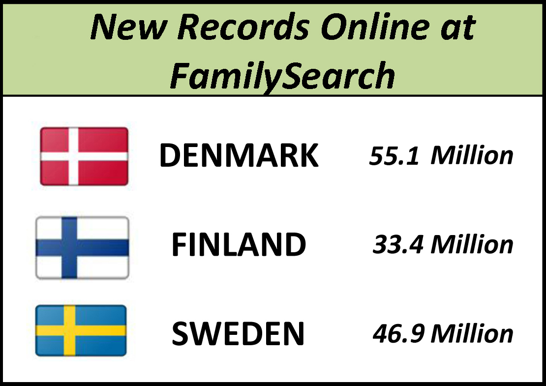 Over of new FamilySearch records for Denmark, Finland, and Sweden