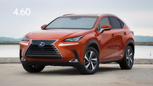 LEXUS CAN CHANGE YOUR MIND ABOUT TEXTING AND DRIVING IN 4 6 SECONDS