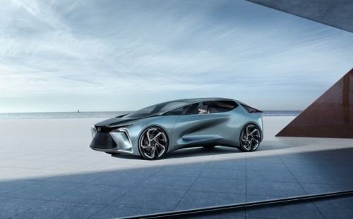 LEXUS SHOWCASES ITS VISION OF FUTURE ELECTRIFICATION AT 2020 GENEVA MOTOR SHOW