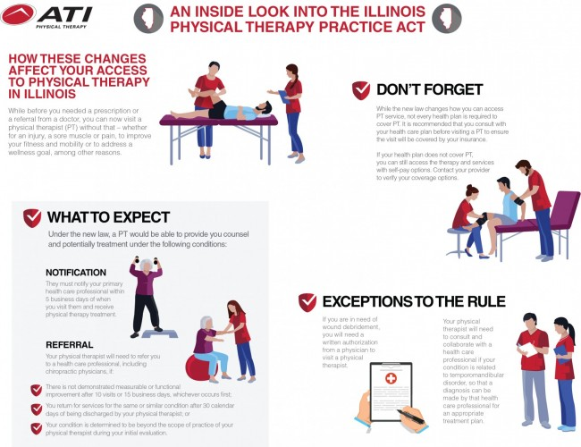 About Illinois Direct Access to Physical Therapy