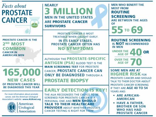 Urethral prosztatitis Hogyan lehet megtudni hogy van prostatitis