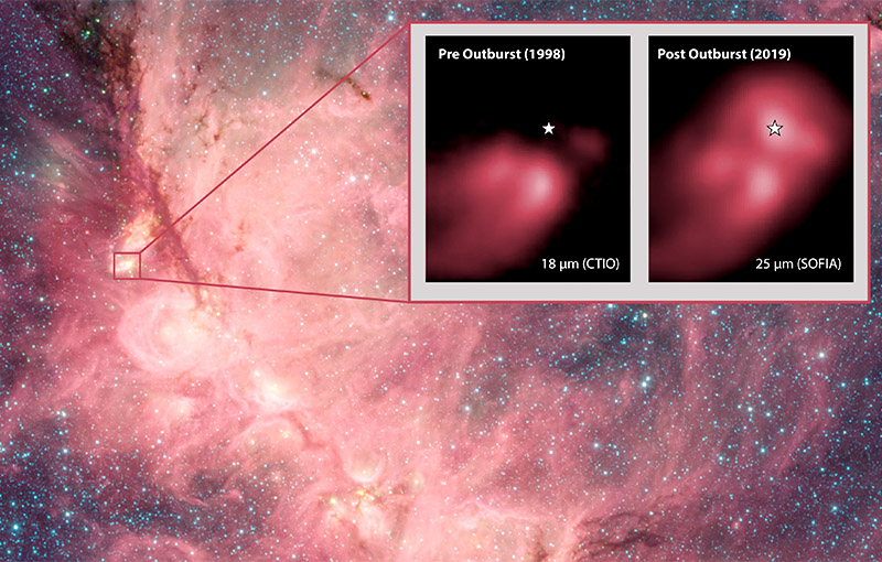 Results of a mid-infrared survey with SOFIA-FORCAST 20 & 37 micrometer images toward Milky Way Giant HII (GHII) regions. Image credit: NASA/SOFIA