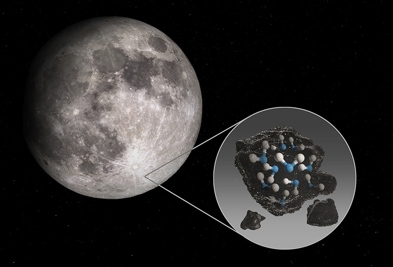 This illustration highlights the Moon's Clavius Crater with a call-out depicting water molecules trapped in the lunar soil.  Credit: NASA/Ames Research Center/Daniel Rutter