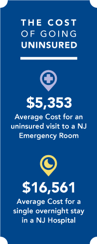 The Cost of Going Unisured: $5,353 average cost for an uninsured visit to a NJ Emergency Room, $16,561 average cost for a single overnight stay in a NJ hospital