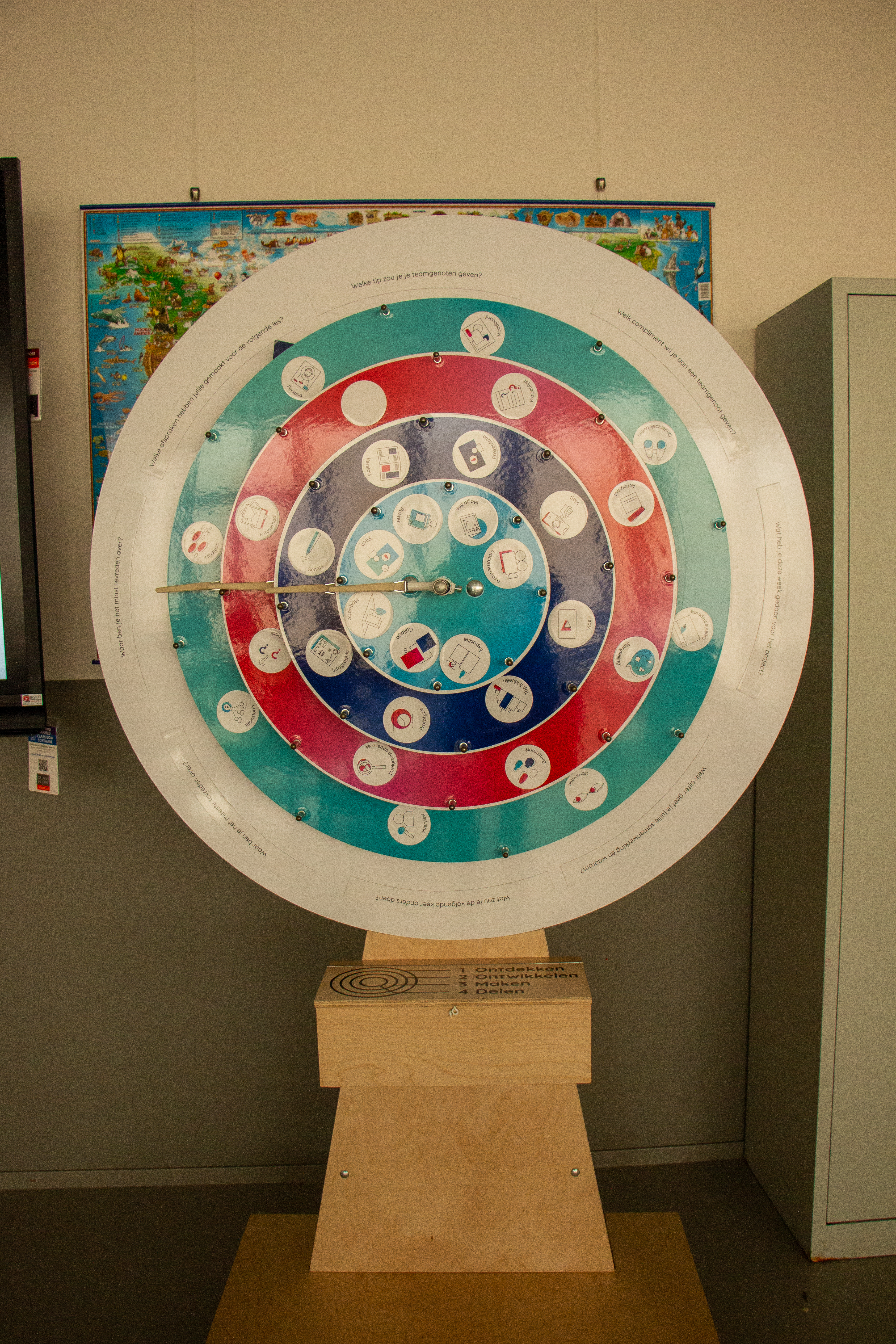 Het rad van aanpak bepaalt hoe de leerlingen een thema aanvliegen.