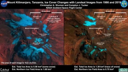 Imagens de satélite mostram o recuo das calotas polares no topo do Monte Kilimanjaro, na Tanzânia, de 1975 a 2019