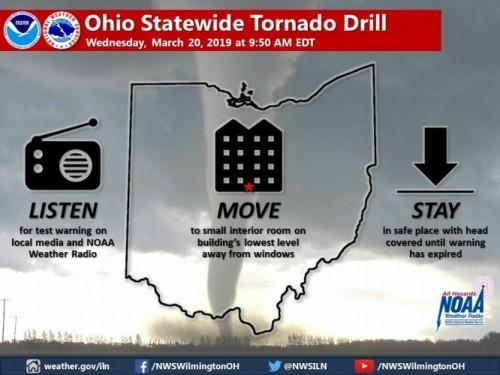 Ohio State prepares for statewide tornado drill
