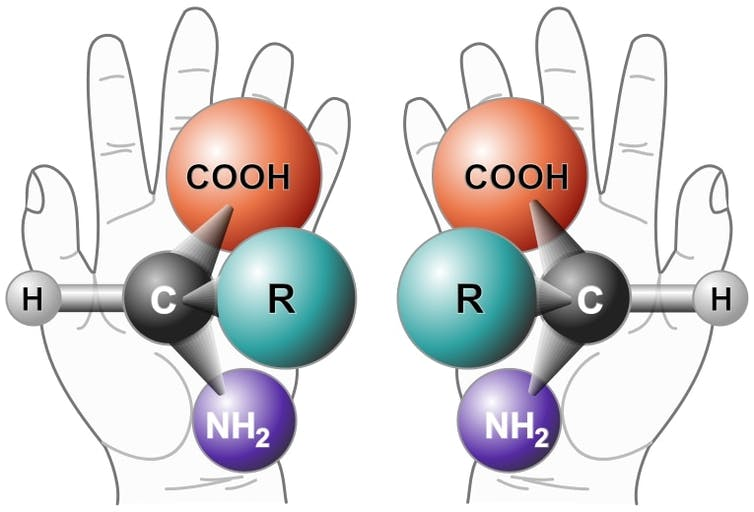 image representing right and left handed molecules