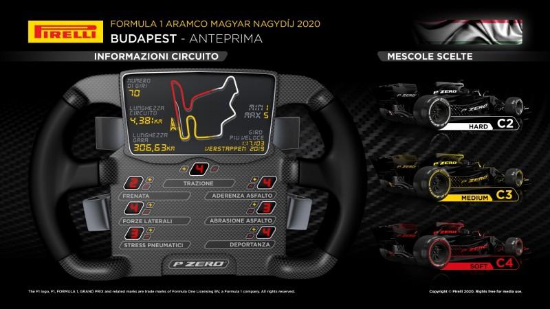 F1 | Gran Premio d'Ungheria 2020: anteprima, statistiche, record ed orari TV di Budapest 4
