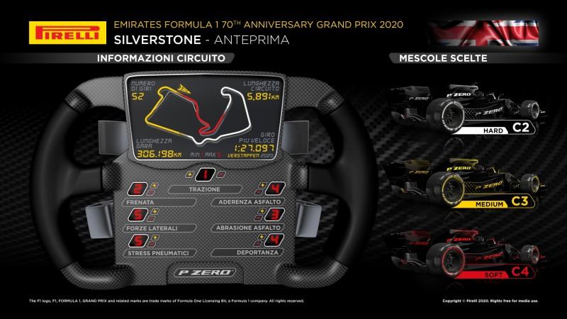 F1 | Gran Premio 70° Anniversario 2020: anteprima, statistiche, record ed orari TV di Silverstone 7